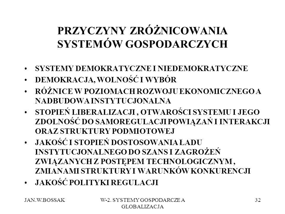 JAN.W.BOSSAKW-2. SYSTEMY GOSPODARCZE A GLOBALIZACJA 32 PRZYCZYNY ZRÓŻNICOWANIA SYSTEMÓW GOSPODARCZYCH SYSTEMY DEMOKRATYCZNE I NIEDEMOKRATYCZNE DEMOKRA