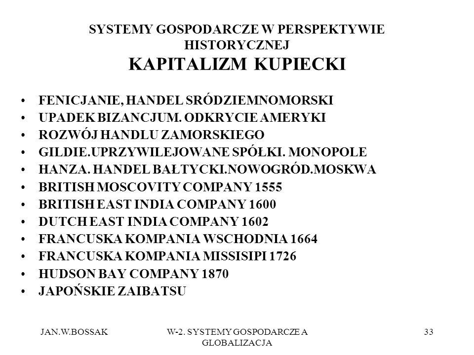 JAN.W.BOSSAKW-2. SYSTEMY GOSPODARCZE A GLOBALIZACJA 33 SYSTEMY GOSPODARCZE W PERSPEKTYWIE HISTORYCZNEJ KAPITALIZM KUPIECKI FENICJANIE, HANDEL SRÓDZIEM