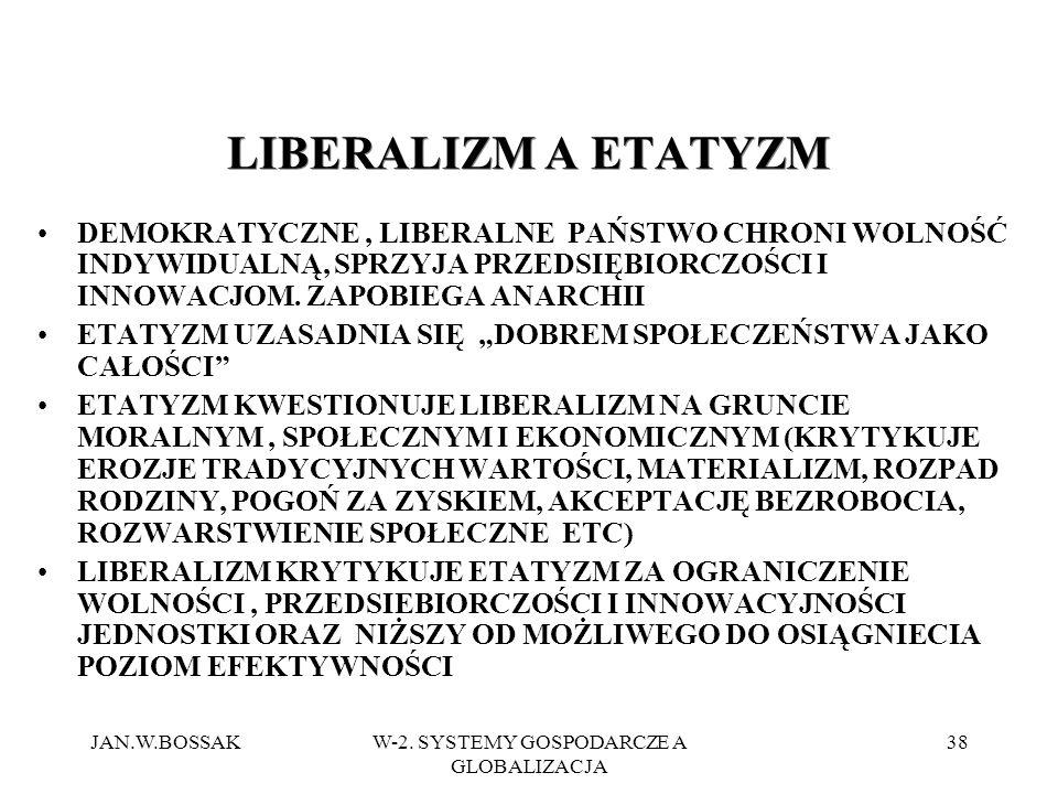 JAN.W.BOSSAKW-2. SYSTEMY GOSPODARCZE A GLOBALIZACJA 38 LIBERALIZM A ETATYZM DEMOKRATYCZNE, LIBERALNE PAŃSTWO CHRONI WOLNOŚĆ INDYWIDUALNĄ, SPRZYJA PRZE