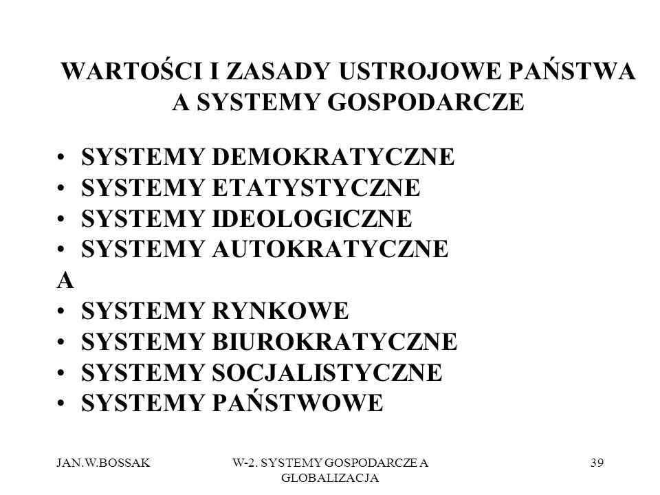 JAN.W.BOSSAKW-2. SYSTEMY GOSPODARCZE A GLOBALIZACJA 39 WARTOŚCI I ZASADY USTROJOWE PAŃSTWA A SYSTEMY GOSPODARCZE SYSTEMY DEMOKRATYCZNE SYSTEMY ETATYST