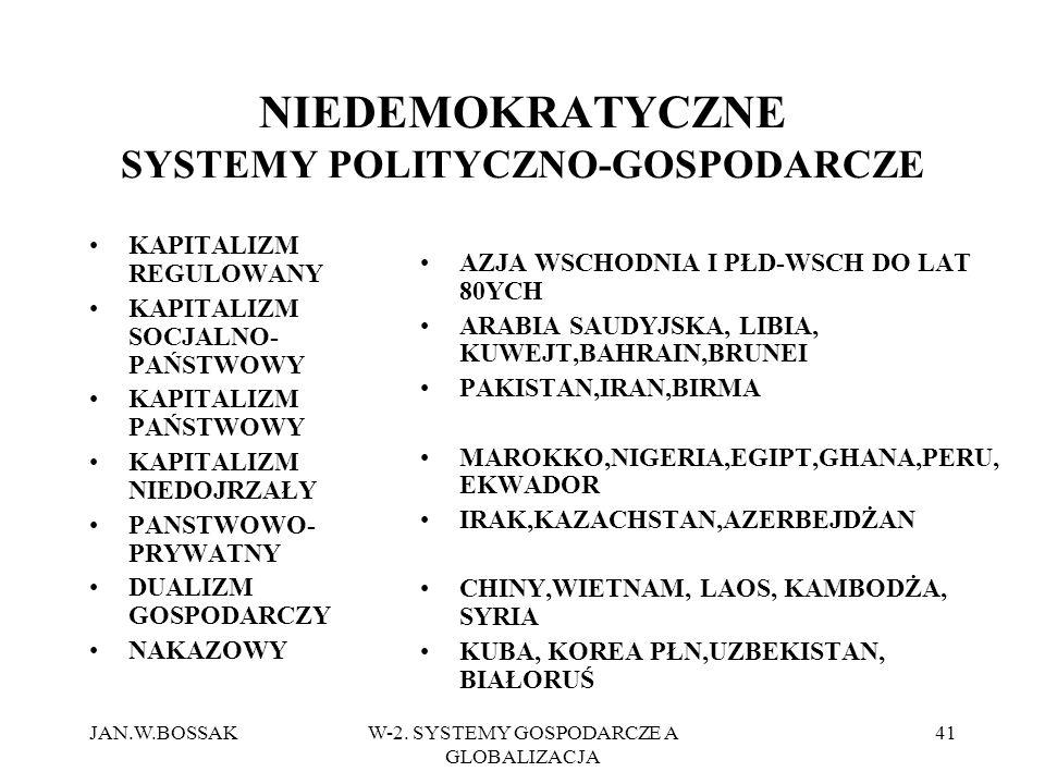 JAN.W.BOSSAKW-2. SYSTEMY GOSPODARCZE A GLOBALIZACJA 41 NIEDEMOKRATYCZNE SYSTEMY POLITYCZNO-GOSPODARCZE KAPITALIZM REGULOWANY KAPITALIZM SOCJALNO- PAŃS