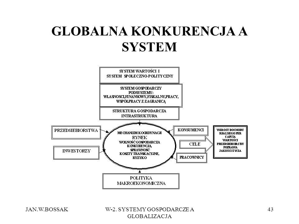 JAN.W.BOSSAKW-2. SYSTEMY GOSPODARCZE A GLOBALIZACJA 43 GLOBALNA KONKURENCJA A SYSTEM