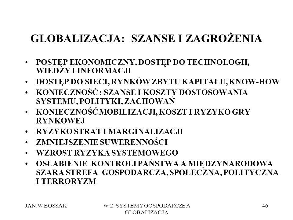 JAN.W.BOSSAKW-2. SYSTEMY GOSPODARCZE A GLOBALIZACJA 46 GLOBALIZACJA: SZANSE I ZAGROŻENIA POSTĘP EKONOMICZNY, DOSTĘP DO TECHNOLOGII, WIEDZY I INFORMACJ