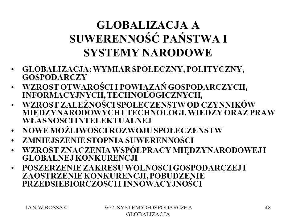 JAN.W.BOSSAKW-2. SYSTEMY GOSPODARCZE A GLOBALIZACJA 48 GLOBALIZACJA A SUWERENNOŚĆ PAŃSTWA I SYSTEMY NARODOWE GLOBALIZACJA: WYMIAR SPOŁECZNY, POLITYCZN