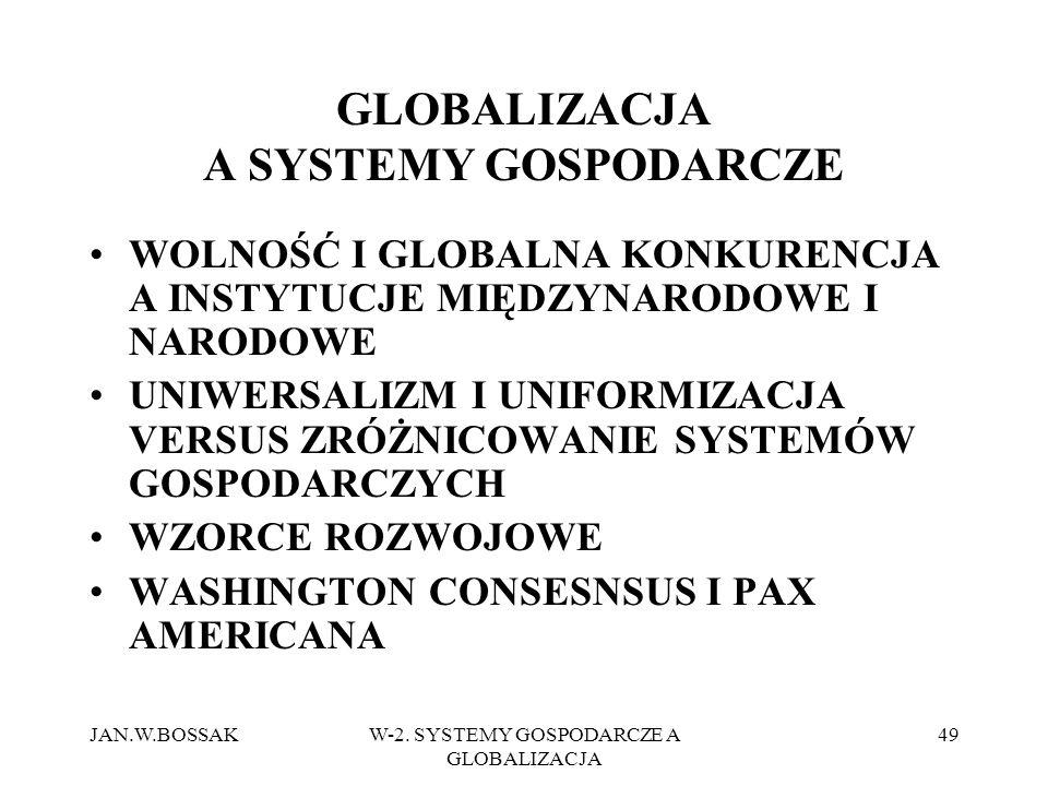 JAN.W.BOSSAKW-2. SYSTEMY GOSPODARCZE A GLOBALIZACJA 49 GLOBALIZACJA A SYSTEMY GOSPODARCZE WOLNOŚĆ I GLOBALNA KONKURENCJA A INSTYTUCJE MIĘDZYNARODOWE I