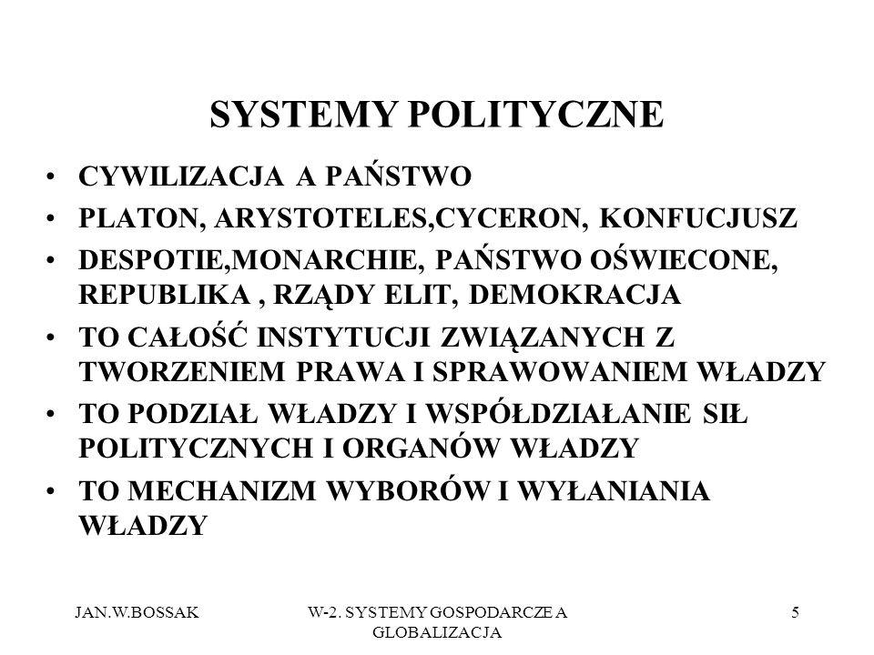 JAN.W.BOSSAKW-2. SYSTEMY GOSPODARCZE A GLOBALIZACJA 5 SYSTEMY POLITYCZNE CYWILIZACJA A PAŃSTWO PLATON, ARYSTOTELES,CYCERON, KONFUCJUSZ DESPOTIE,MONARC
