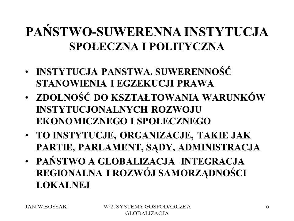 JAN.W.BOSSAKW-2. SYSTEMY GOSPODARCZE A GLOBALIZACJA 6 PAŃSTWO-SUWERENNA INSTYTUCJA SPOŁECZNA I POLITYCZNA INSTYTUCJA PANSTWA. SUWERENNOŚĆ STANOWIENIA