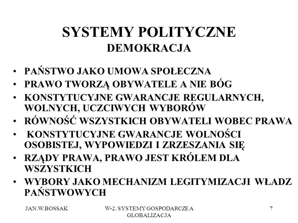 JAN.W.BOSSAKW-2. SYSTEMY GOSPODARCZE A GLOBALIZACJA 7 SYSTEMY POLITYCZNE DEMOKRACJA PAŃSTWO JAKO UMOWA SPOŁECZNA PRAWO TWORZĄ OBYWATELE A NIE BÓG KONS