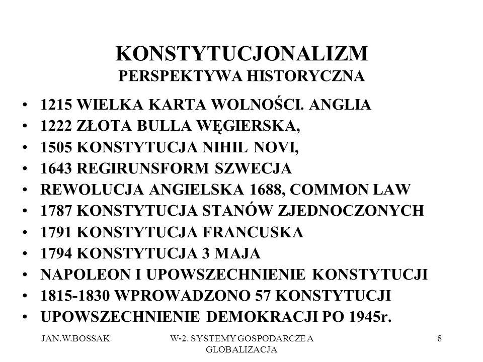 JAN.W.BOSSAKW-2. SYSTEMY GOSPODARCZE A GLOBALIZACJA 8 KONSTYTUCJONALIZM PERSPEKTYWA HISTORYCZNA 1215 WIELKA KARTA WOLNOŚCI. ANGLIA 1222 ZŁOTA BULLA WĘ