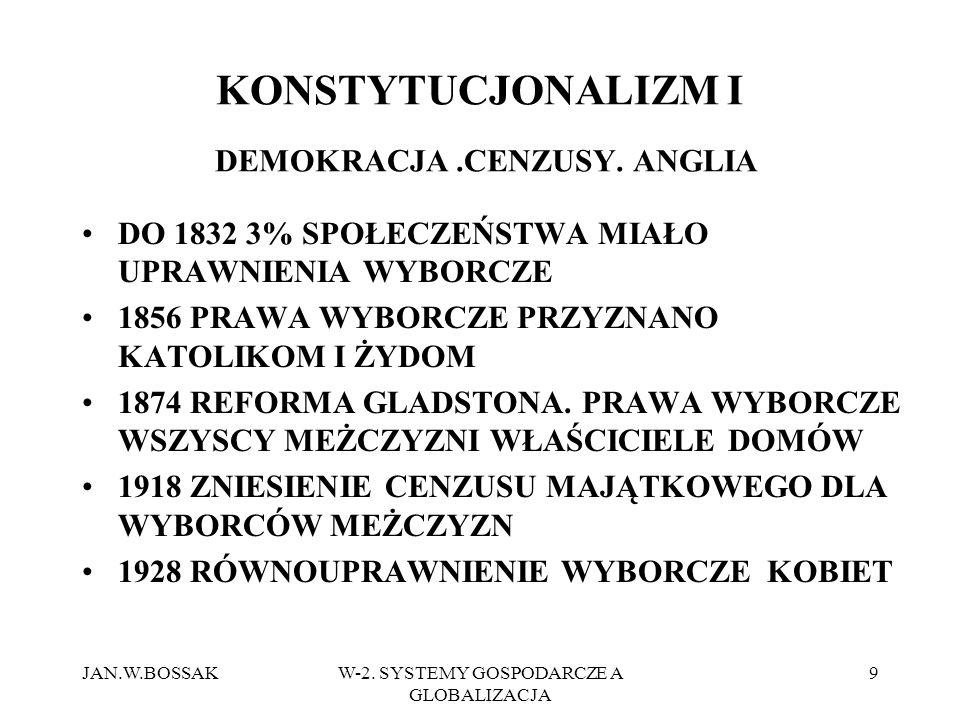 JAN.W.BOSSAKW-2. SYSTEMY GOSPODARCZE A GLOBALIZACJA 9 KONSTYTUCJONALIZM I DEMOKRACJA.CENZUSY. ANGLIA DO 1832 3% SPOŁECZEŃSTWA MIAŁO UPRAWNIENIA WYBORC