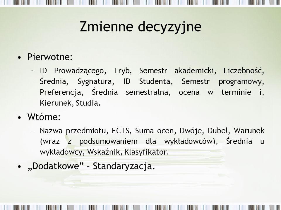 Zmienne decyzyjne Pierwotne: –ID Prowadzącego, Tryb, Semestr akademicki, Liczebność, Średnia, Sygnatura, ID Studenta, Semestr programowy, Preferencja,