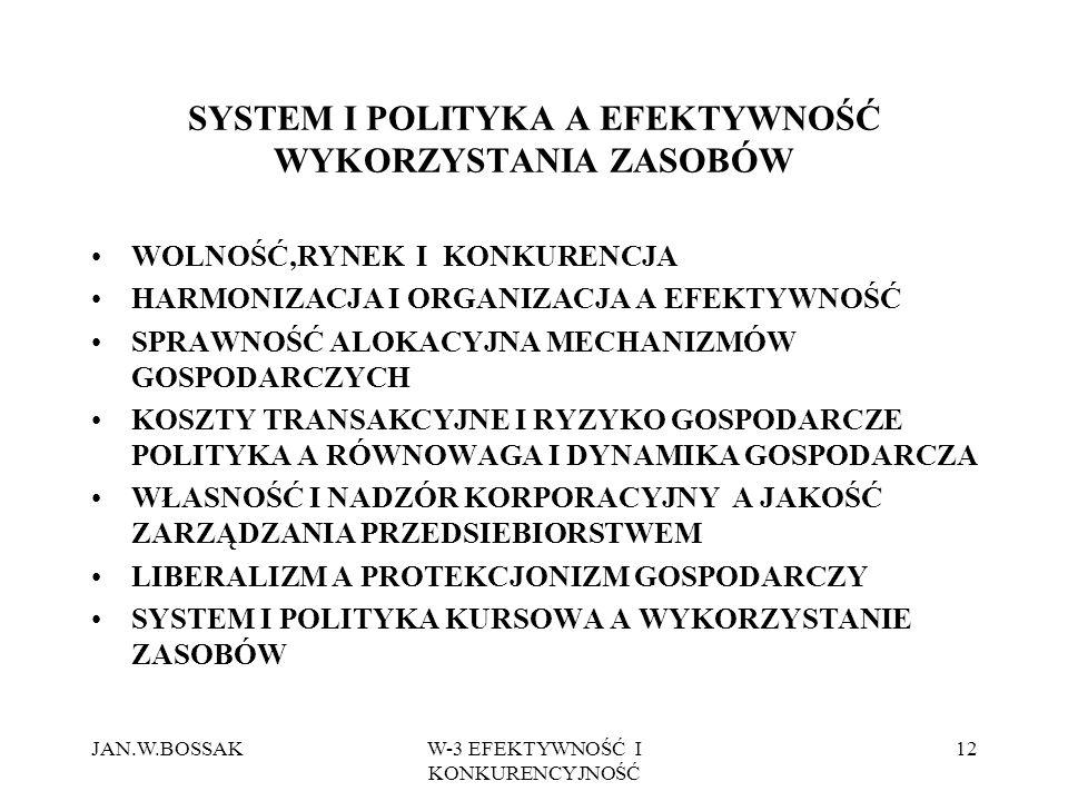 JAN.W.BOSSAKW-3 EFEKTYWNOŚĆ I KONKURENCYJNOŚĆ 12 SYSTEM I POLITYKA A EFEKTYWNOŚĆ WYKORZYSTANIA ZASOBÓW WOLNOŚĆ,RYNEK I KONKURENCJA HARMONIZACJA I ORGANIZACJA A EFEKTYWNOŚĆ SPRAWNOŚĆ ALOKACYJNA MECHANIZMÓW GOSPODARCZYCH KOSZTY TRANSAKCYJNE I RYZYKO GOSPODARCZE POLITYKA A RÓWNOWAGA I DYNAMIKA GOSPODARCZA WŁASNOŚĆ I NADZÓR KORPORACYJNY A JAKOŚĆ ZARZĄDZANIA PRZEDSIEBIORSTWEM LIBERALIZM A PROTEKCJONIZM GOSPODARCZY SYSTEM I POLITYKA KURSOWA A WYKORZYSTANIE ZASOBÓW