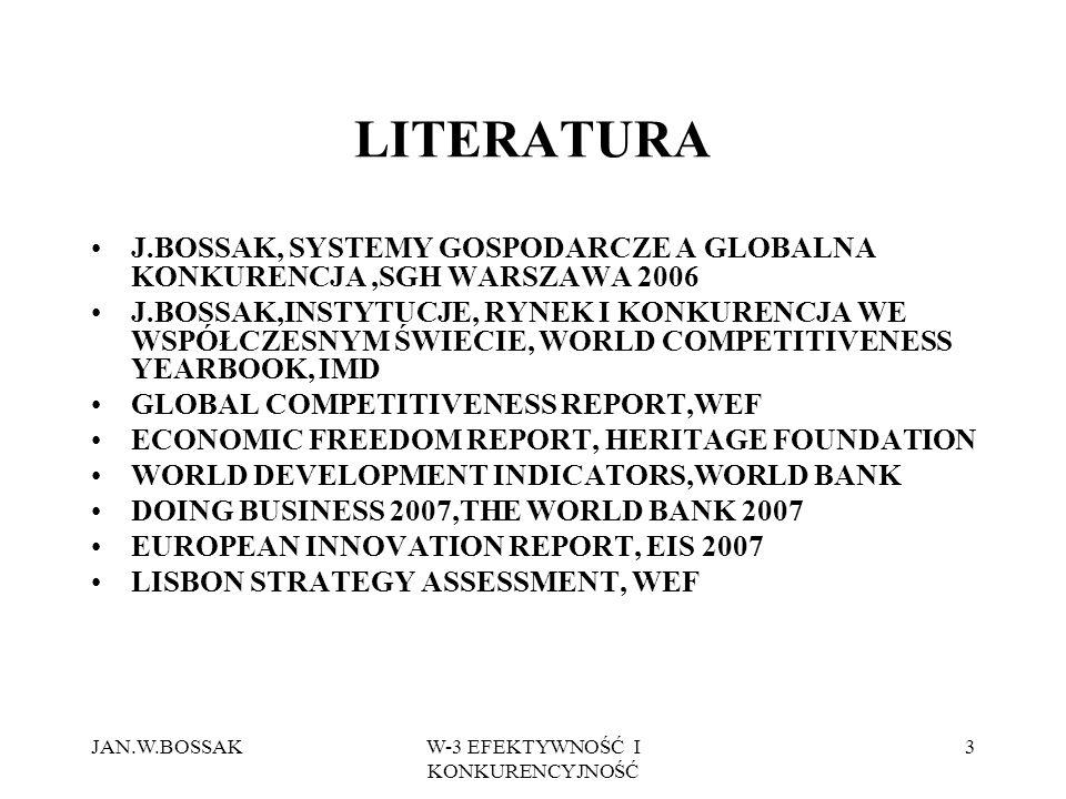 JAN.W.BOSSAKW-3 EFEKTYWNOŚĆ I KONKURENCYJNOŚĆ 3 LITERATURA J.BOSSAK, SYSTEMY GOSPODARCZE A GLOBALNA KONKURENCJA,SGH WARSZAWA 2006 J.BOSSAK,INSTYTUCJE, RYNEK I KONKURENCJA WE WSPÓŁCZESNYM ŚWIECIE, WORLD COMPETITIVENESS YEARBOOK, IMD GLOBAL COMPETITIVENESS REPORT,WEF ECONOMIC FREEDOM REPORT, HERITAGE FOUNDATION WORLD DEVELOPMENT INDICATORS,WORLD BANK DOING BUSINESS 2007,THE WORLD BANK 2007 EUROPEAN INNOVATION REPORT, EIS 2007 LISBON STRATEGY ASSESSMENT, WEF