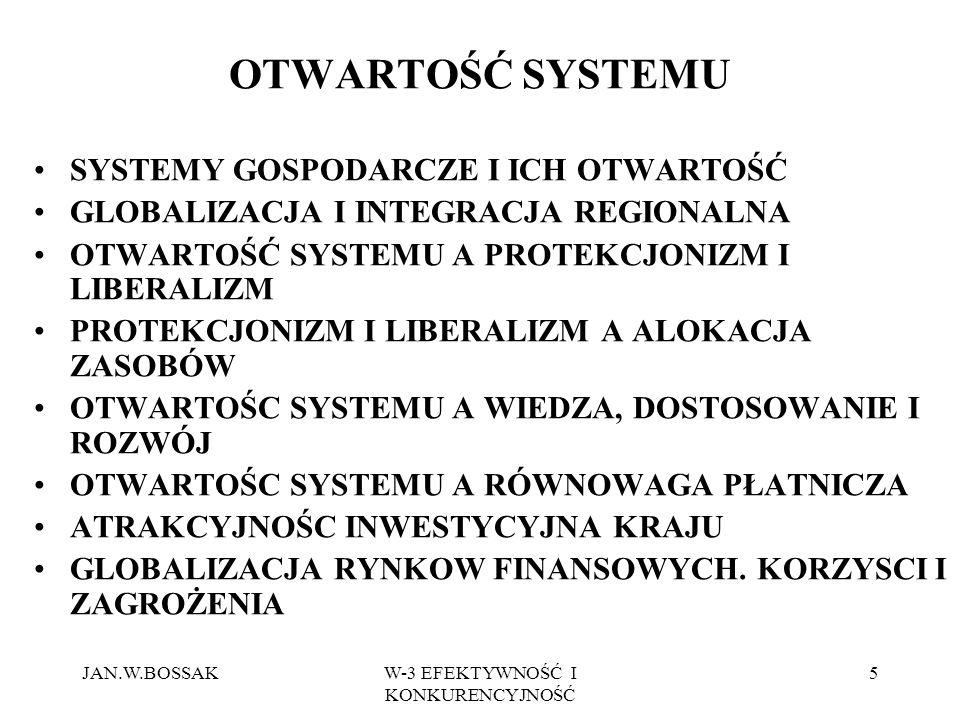 JAN.W.BOSSAKW-3 EFEKTYWNOŚĆ I KONKURENCYJNOŚĆ 5 OTWARTOŚĆ SYSTEMU SYSTEMY GOSPODARCZE I ICH OTWARTOŚĆ GLOBALIZACJA I INTEGRACJA REGIONALNA OTWARTOŚĆ SYSTEMU A PROTEKCJONIZM I LIBERALIZM PROTEKCJONIZM I LIBERALIZM A ALOKACJA ZASOBÓW OTWARTOŚC SYSTEMU A WIEDZA, DOSTOSOWANIE I ROZWÓJ OTWARTOŚC SYSTEMU A RÓWNOWAGA PŁATNICZA ATRAKCYJNOŚC INWESTYCYJNA KRAJU GLOBALIZACJA RYNKOW FINANSOWYCH.