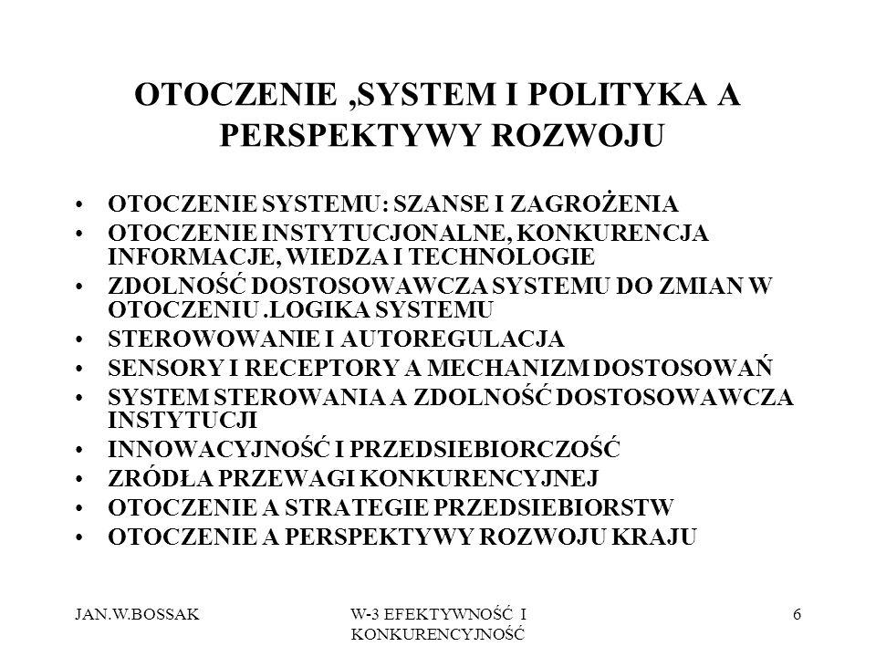 JAN.W.BOSSAKW-3 EFEKTYWNOŚĆ I KONKURENCYJNOŚĆ 6 OTOCZENIE,SYSTEM I POLITYKA A PERSPEKTYWY ROZWOJU OTOCZENIE SYSTEMU: SZANSE I ZAGROŻENIA OTOCZENIE INSTYTUCJONALNE, KONKURENCJA INFORMACJE, WIEDZA I TECHNOLOGIE ZDOLNOŚĆ DOSTOSOWAWCZA SYSTEMU DO ZMIAN W OTOCZENIU.LOGIKA SYSTEMU STEROWOWANIE I AUTOREGULACJA SENSORY I RECEPTORY A MECHANIZM DOSTOSOWAŃ SYSTEM STEROWANIA A ZDOLNOŚĆ DOSTOSOWAWCZA INSTYTUCJI INNOWACYJNOŚĆ I PRZEDSIEBIORCZOŚĆ ZRÓDŁA PRZEWAGI KONKURENCYJNEJ OTOCZENIE A STRATEGIE PRZEDSIEBIORSTW OTOCZENIE A PERSPEKTYWY ROZWOJU KRAJU