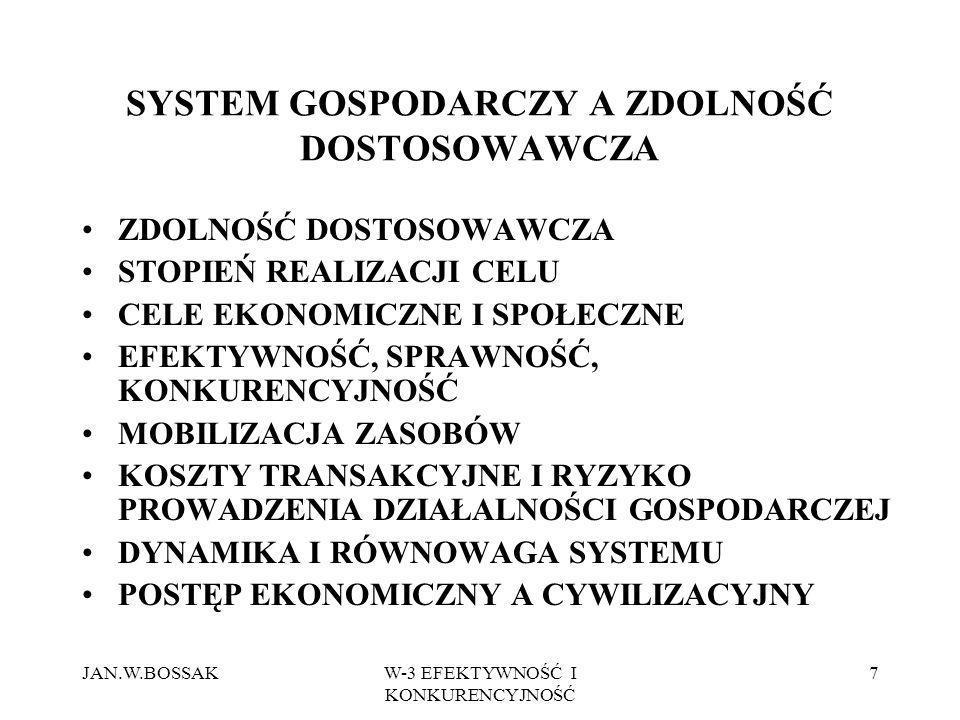 JAN.W.BOSSAKW-3 EFEKTYWNOŚĆ I KONKURENCYJNOŚĆ 7 SYSTEM GOSPODARCZY A ZDOLNOŚĆ DOSTOSOWAWCZA ZDOLNOŚĆ DOSTOSOWAWCZA STOPIEŃ REALIZACJI CELU CELE EKONOMICZNE I SPOŁECZNE EFEKTYWNOŚĆ, SPRAWNOŚĆ, KONKURENCYJNOŚĆ MOBILIZACJA ZASOBÓW KOSZTY TRANSAKCYJNE I RYZYKO PROWADZENIA DZIAŁALNOŚCI GOSPODARCZEJ DYNAMIKA I RÓWNOWAGA SYSTEMU POSTĘP EKONOMICZNY A CYWILIZACYJNY