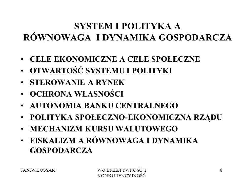 JAN.W.BOSSAKW-3 EFEKTYWNOŚĆ I KONKURENCYJNOŚĆ 8 SYSTEM I POLITYKA A RÓWNOWAGA I DYNAMIKA GOSPODARCZA CELE EKONOMICZNE A CELE SPOŁECZNE OTWARTOŚĆ SYSTEMU I POLITYKI STEROWANIE A RYNEK OCHRONA WŁASNOŚCI AUTONOMIA BANKU CENTRALNEGO POLITYKA SPOŁECZNO-EKONOMICZNA RZĄDU MECHANIZM KURSU WALUTOWEGO FISKALIZM A RÓWNOWAGA I DYNAMIKA GOSPODARCZA
