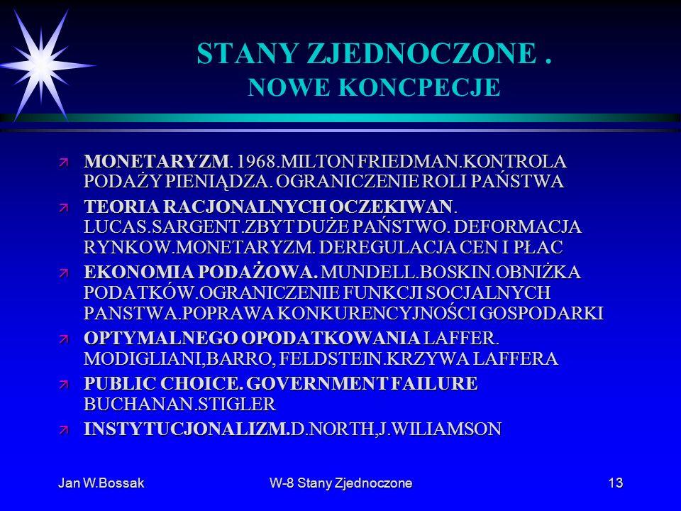 Jan W.BossakW-8 Stany Zjednoczone13 STANY ZJEDNOCZONE. NOWE KONCPECJE ä MONETARYZM. 1968.MILTON FRIEDMAN.KONTROLA PODAŻY PIENIĄDZA. OGRANICZENIE ROLI
