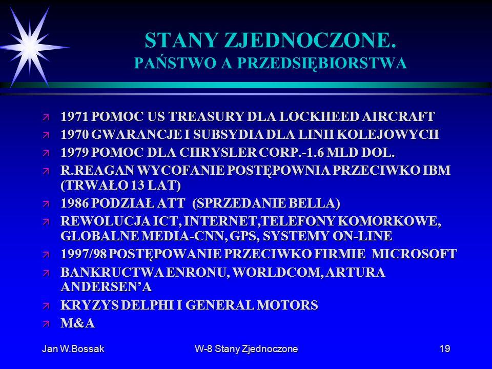 Jan W.BossakW-8 Stany Zjednoczone19 STANY ZJEDNOCZONE. PAŃSTWO A PRZEDSIĘBIORSTWA ä 1971 POMOC US TREASURY DLA LOCKHEED AIRCRAFT ä 1970 GWARANCJE I SU