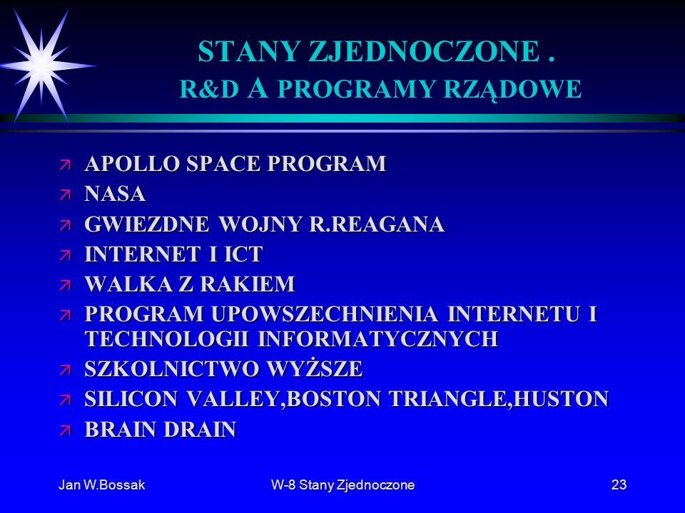 Jan W.BossakW-8 Stany Zjednoczone23 STANY ZJEDNOCZONE. R&D A PROGRAMY RZĄDOWE ä APOLLO SPACE PROGRAM ä NASA ä GWIEZDNE WOJNY R.REAGANA ä INTERNET I IC