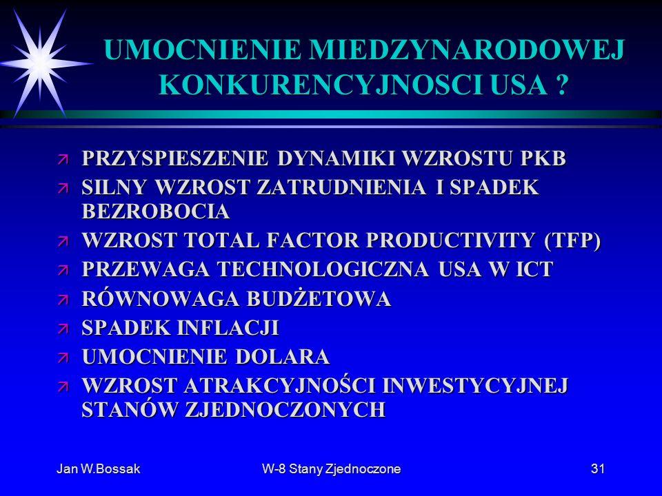 Jan W.BossakW-8 Stany Zjednoczone31 UMOCNIENIE MIEDZYNARODOWEJ KONKURENCYJNOSCI USA ? ä PRZYSPIESZENIE DYNAMIKI WZROSTU PKB ä SILNY WZROST ZATRUDNIENI