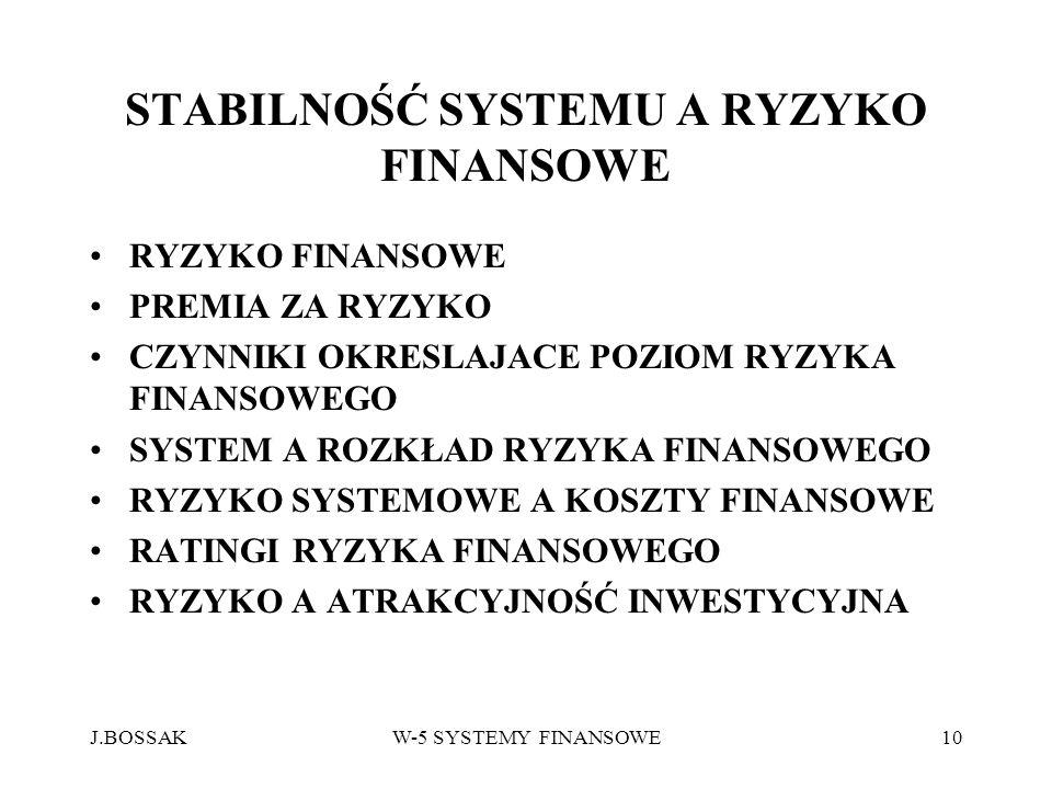 J.BOSSAKW-5 SYSTEMY FINANSOWE10 STABILNOŚĆ SYSTEMU A RYZYKO FINANSOWE RYZYKO FINANSOWE PREMIA ZA RYZYKO CZYNNIKI OKRESLAJACE POZIOM RYZYKA FINANSOWEGO