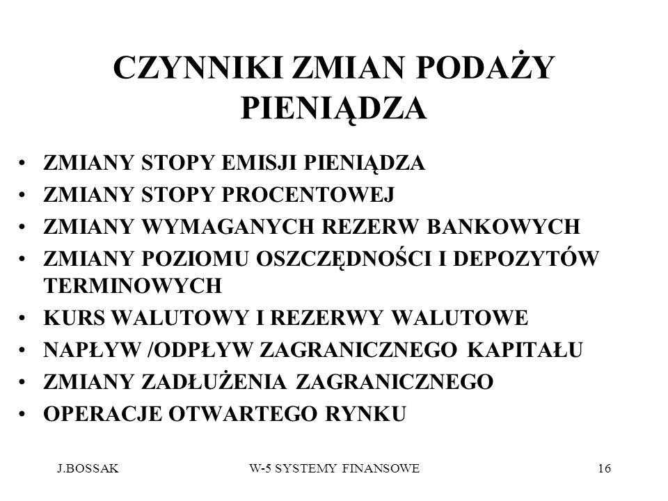 J.BOSSAKW-5 SYSTEMY FINANSOWE16 CZYNNIKI ZMIAN PODAŻY PIENIĄDZA ZMIANY STOPY EMISJI PIENIĄDZA ZMIANY STOPY PROCENTOWEJ ZMIANY WYMAGANYCH REZERW BANKOW