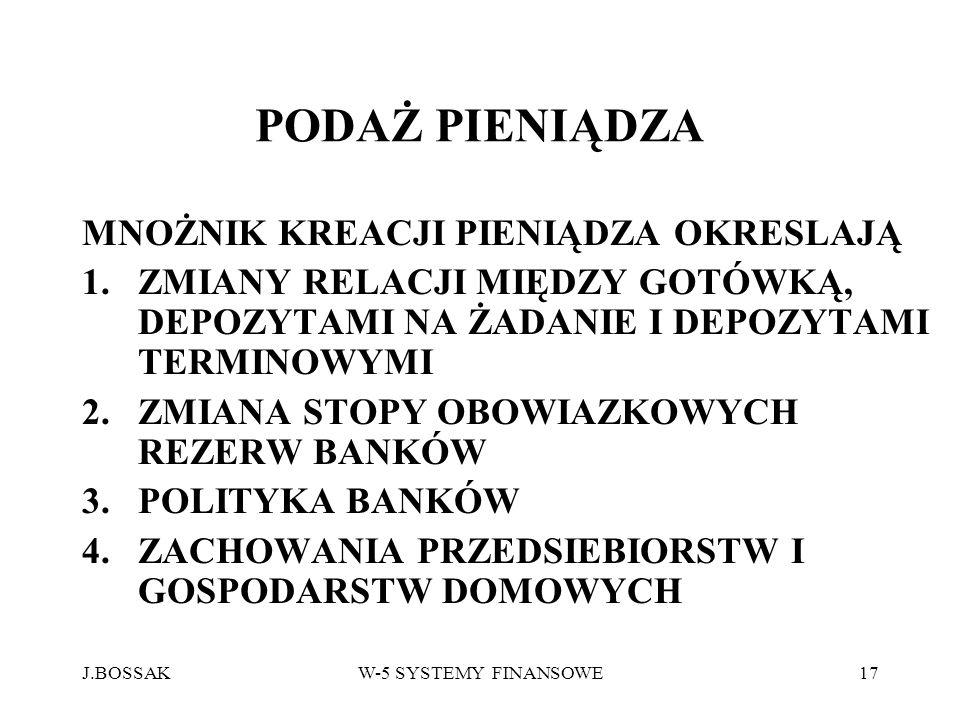 J.BOSSAKW-5 SYSTEMY FINANSOWE17 PODAŻ PIENIĄDZA MNOŻNIK KREACJI PIENIĄDZA OKRESLAJĄ 1.ZMIANY RELACJI MIĘDZY GOTÓWKĄ, DEPOZYTAMI NA ŻADANIE I DEPOZYTAM