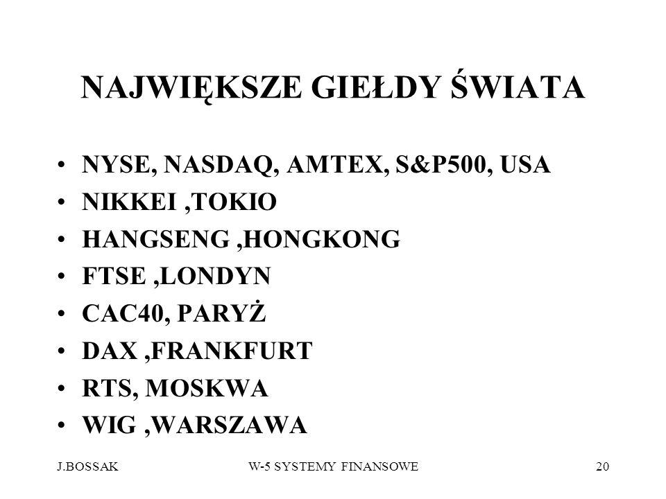 J.BOSSAKW-5 SYSTEMY FINANSOWE20 NAJWIĘKSZE GIEŁDY ŚWIATA NYSE, NASDAQ, AMTEX, S&P500, USA NIKKEI,TOKIO HANGSENG,HONGKONG FTSE,LONDYN CAC40, PARYŻ DAX,