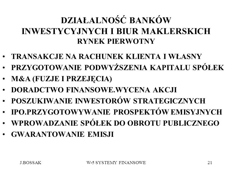 J.BOSSAKW-5 SYSTEMY FINANSOWE21 DZIAŁALNOŚĆ BANKÓW INWESTYCYJNYCH I BIUR MAKLERSKICH RYNEK PIERWOTNY TRANSAKCJE NA RACHUNEK KLIENTA I WŁASNY PRZYGOTOW