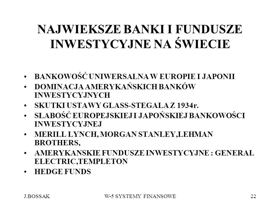 J.BOSSAKW-5 SYSTEMY FINANSOWE22 NAJWIEKSZE BANKI I FUNDUSZE INWESTYCYJNE NA ŚWIECIE BANKOWOŚĆ UNIWERSALNA W EUROPIE I JAPONII DOMINACJA AMERYKAŃSKICH