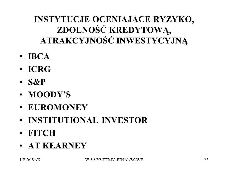 J.BOSSAKW-5 SYSTEMY FINANSOWE23 INSTYTUCJE OCENIAJACE RYZYKO, ZDOLNOŚĆ KREDYTOWĄ, ATRAKCYJNOŚĆ INWESTYCYJNĄ IBCA ICRG S&P MOODYS EUROMONEY INSTITUTION