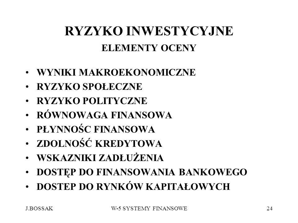 J.BOSSAKW-5 SYSTEMY FINANSOWE24 RYZYKO INWESTYCYJNE ELEMENTY OCENY WYNIKI MAKROEKONOMICZNE RYZYKO SPOŁECZNE RYZYKO POLITYCZNE RÓWNOWAGA FINANSOWA PŁYN