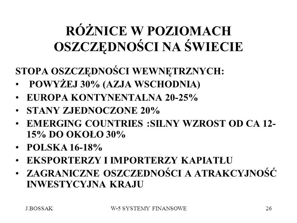 J.BOSSAKW-5 SYSTEMY FINANSOWE26 RÓŻNICE W POZIOMACH OSZCZĘDNOŚCI NA ŚWIECIE STOPA OSZCZĘDNOŚCI WEWNĘTRZNYCH: POWYŻEJ 30% (AZJA WSCHODNIA) EUROPA KONTY