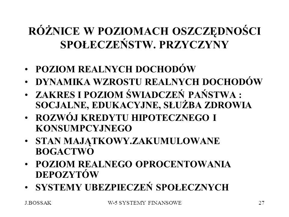 J.BOSSAKW-5 SYSTEMY FINANSOWE27 RÓŻNICE W POZIOMACH OSZCZĘDNOŚCI SPOŁECZEŃSTW. PRZYCZYNY POZIOM REALNYCH DOCHODÓW DYNAMIKA WZROSTU REALNYCH DOCHODÓW Z