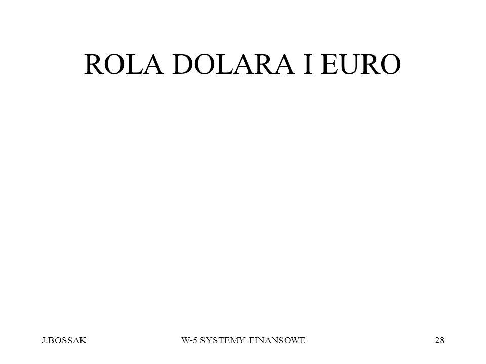 J.BOSSAKW-5 SYSTEMY FINANSOWE28 ROLA DOLARA I EURO