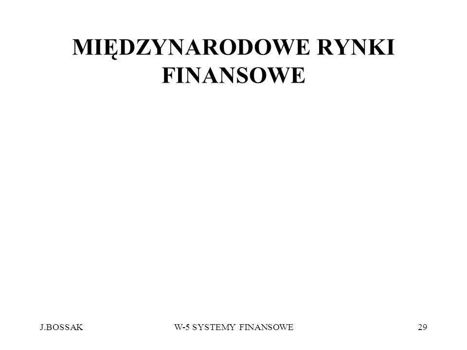 J.BOSSAKW-5 SYSTEMY FINANSOWE29 MIĘDZYNARODOWE RYNKI FINANSOWE