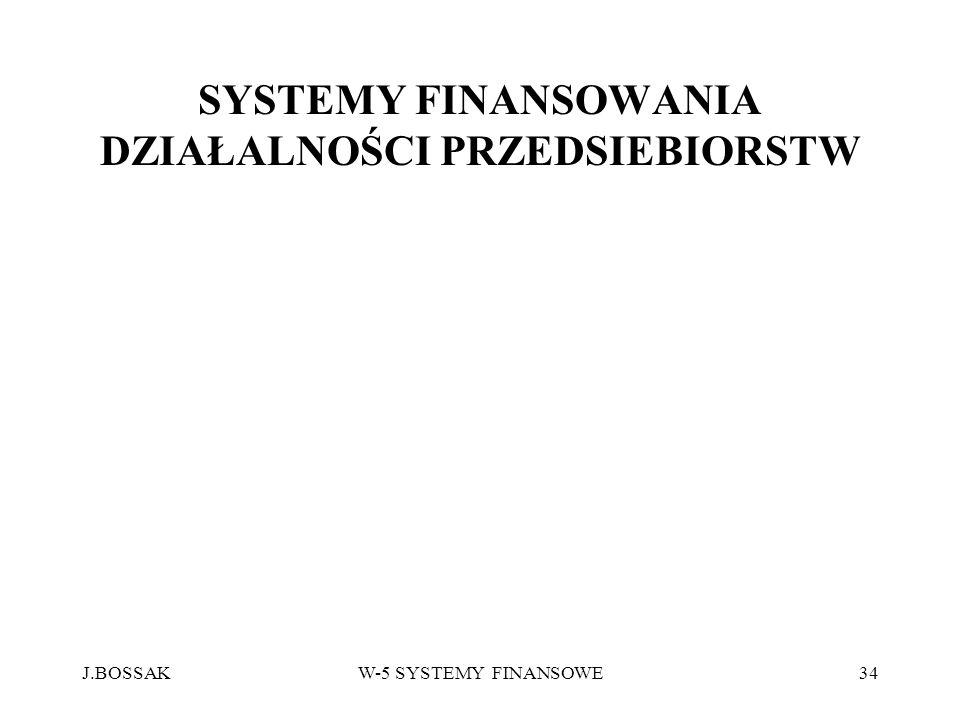 J.BOSSAKW-5 SYSTEMY FINANSOWE34 SYSTEMY FINANSOWANIA DZIAŁALNOŚCI PRZEDSIEBIORSTW