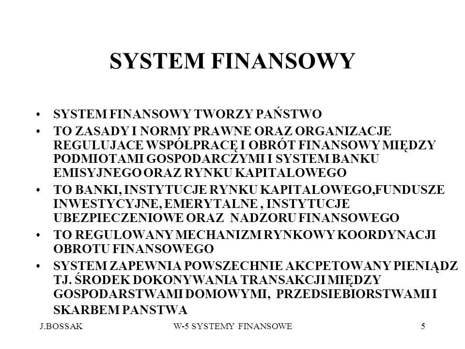 J.BOSSAKW-5 SYSTEMY FINANSOWE6 SYSTEMY FINANSOWE WE WSPÓŁCZESNYM ŚWIECIE SYSTEMY OTWARTE I ZAMKNIĘTE SYSTEMY ZLIBERALIZOWANE Z SILNYM AUTONOMICZNYM BC (USA) I SYSTEMY REGULOWANE (JAPONIA) TENDENCJA DO LIBERALIZACJI NARODOWYCH SYSTEMÓW FINANSOWYCH GLOBALIZACJA A SYSTEMY FINANSOWE EUROPEJSKI SYSTEM WALUTOWY MODEL ANGLOSASKI MODEL KONTYNENTALNY INNE MODELE