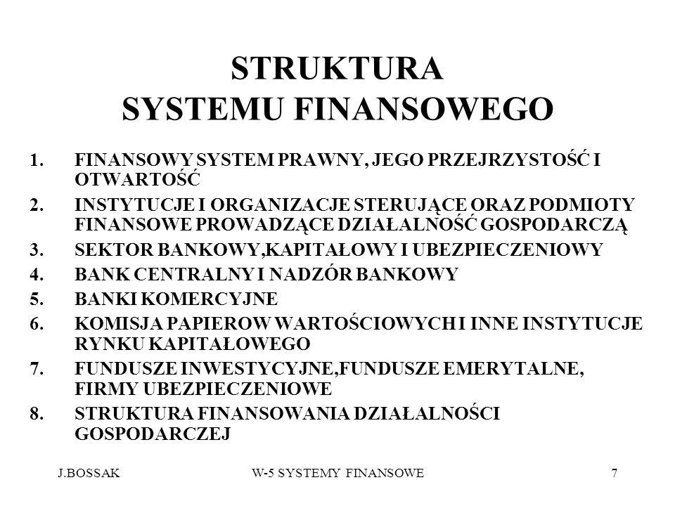 J.BOSSAKW-5 SYSTEMY FINANSOWE8 SYSTEM FINANSOWY A EFEKTYWNOŚĆ RYNKU WYCENA I FUNKCJE INFORMACYJNE RÓWNOWAŻENIE PODAŻY I POPYTU NA PIENIĄDZ STABILNOŚĆ CEN, INFLACJA POZIOM OSZCZĘDNOŚCI ALOKACJA OSZCZĘDNOŚCI KOSZTY FINANSOWE I RYZYKO RYNKOWE FUNKCJE MOTYWACYJNE INNOWACYJNOŚĆ BEZPIECZEŃSTWO SYSTEMU KONTROLA I NADZÓR WŁASCICIELSKI HORYZONT DZIAŁANIA PRZEDSIĘBIORSTWA