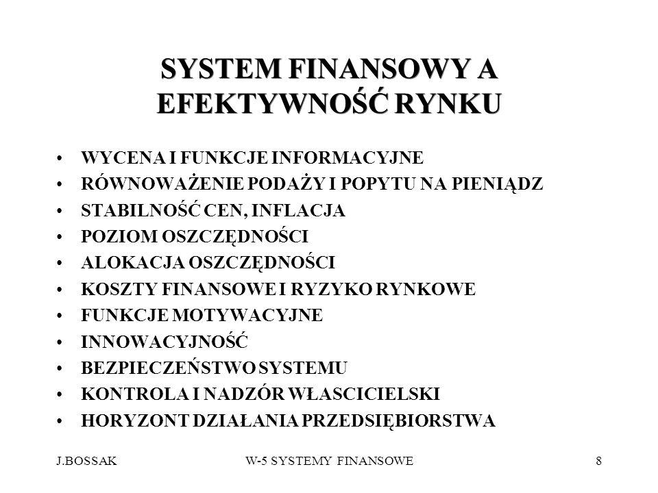 J.BOSSAKW-5 SYSTEMY FINANSOWE9 SYSTEM FINANSOWY A EFEKTYWNOŚĆ, SPRAWNOŚĆ I KONKURENCYJNOŚĆ SPRAWNOŚĆ KOORDYNACJI, PŁYNNOŚĆ STABILNOŚĆ,RÓWNOWAGA, INFLACJA KOSZTY FINANSOWE I TRANSAKCYJNE ALOKACJA I EFEKTYWNOŚĆ INNOWACYJNOŚĆ HORYZONT DZIAŁANIA PRZEDSIĘBIORSTW RYZYKO FINANSOWE BEZPIECZENSTWO SYSTEMU KONTROLA I NADZÓR WŁASCICIELSKI