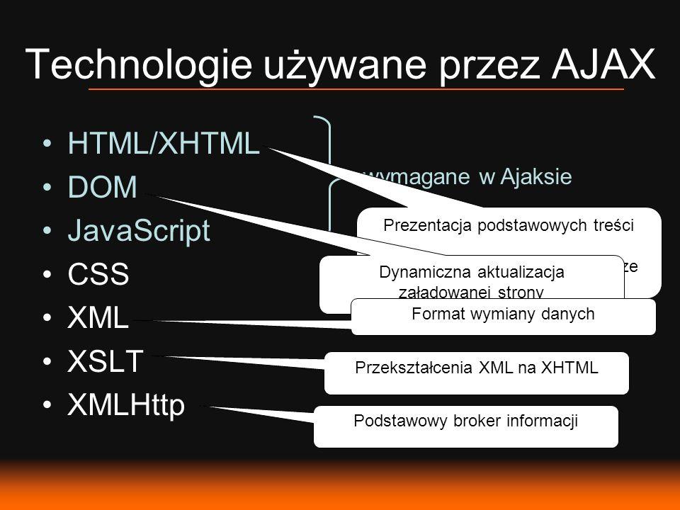 Technologie używane przez AJAX HTML/XHTML DOM JavaScript CSS XML XSLT XMLHttp wymagane w Ajaksie Prezentacja podstawowych treści XHTML – wersja HTML zgodna ze specyfikacją XML Dynamiczna aktualizacja załadowanej strony Format wymiany danych Przekształcenia XML na XHTML Podstawowy broker informacji