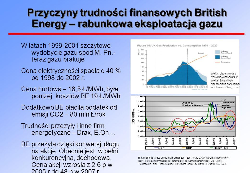 Przyczyny trudności finansowych British Energy – rabunkowa eksploatacja gazu W latach 1999-2001 szczytowe wydobycie gazu spod M. Pn.- teraz gazu braku