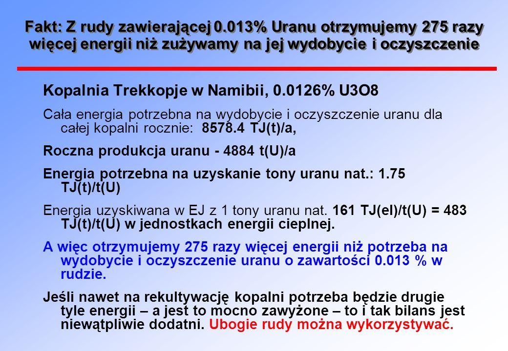 Fakt: Z rudy zawierającej 0.013% Uranu otrzymujemy 275 razy więcej energii niż zużywamy na jej wydobycie i oczyszczenie Kopalnia Trekkopje w Namibii,