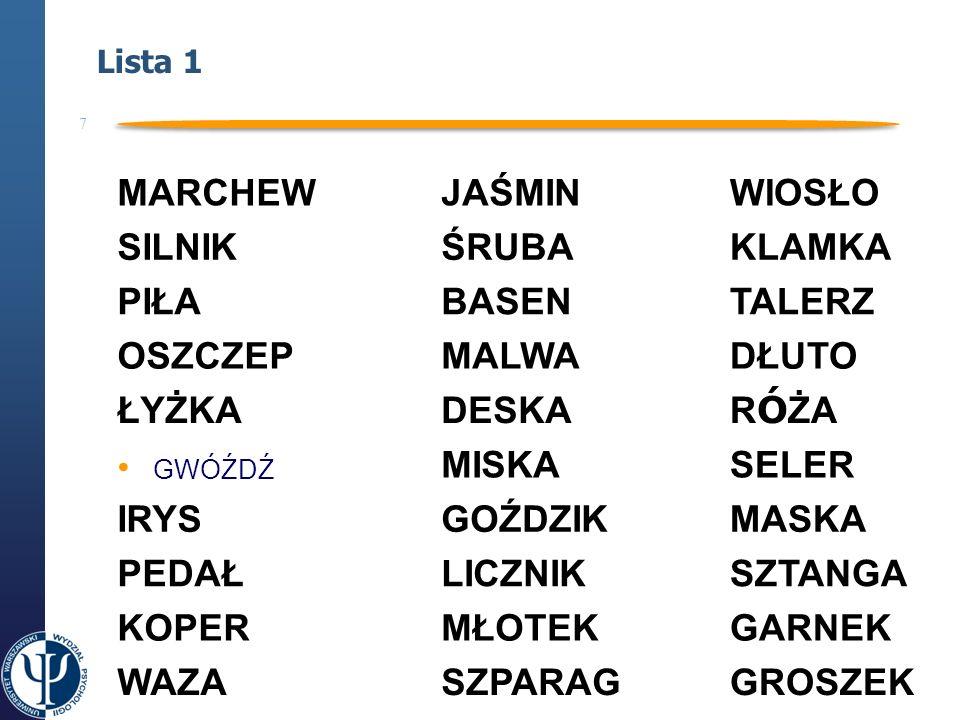 18 Kontakt ze mną bwrzalka@psych.uw.edu.pl Dyżur na Wydziale Psychologii UW, ul.