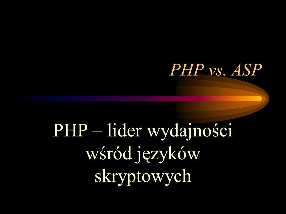 PHP vs. ASP PHP – lider wydajności wśród języków skryptowych