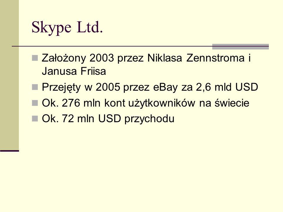 Skype Ltd. Założony 2003 przez Niklasa Zennstroma i Janusa Friisa Przejęty w 2005 przez eBay za 2,6 mld USD Ok. 276 mln kont użytkowników na świecie O