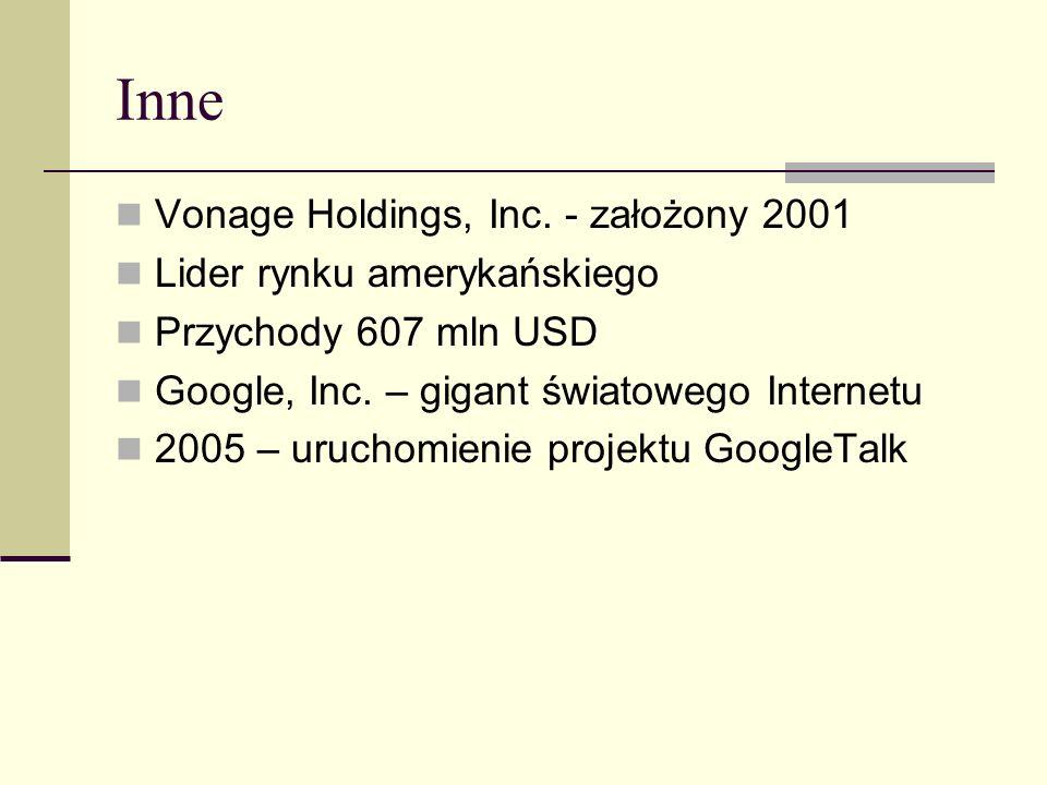 Inne Vonage Holdings, Inc. - założony 2001 Lider rynku amerykańskiego Przychody 607 mln USD Google, Inc. – gigant światowego Internetu 2005 – uruchomi