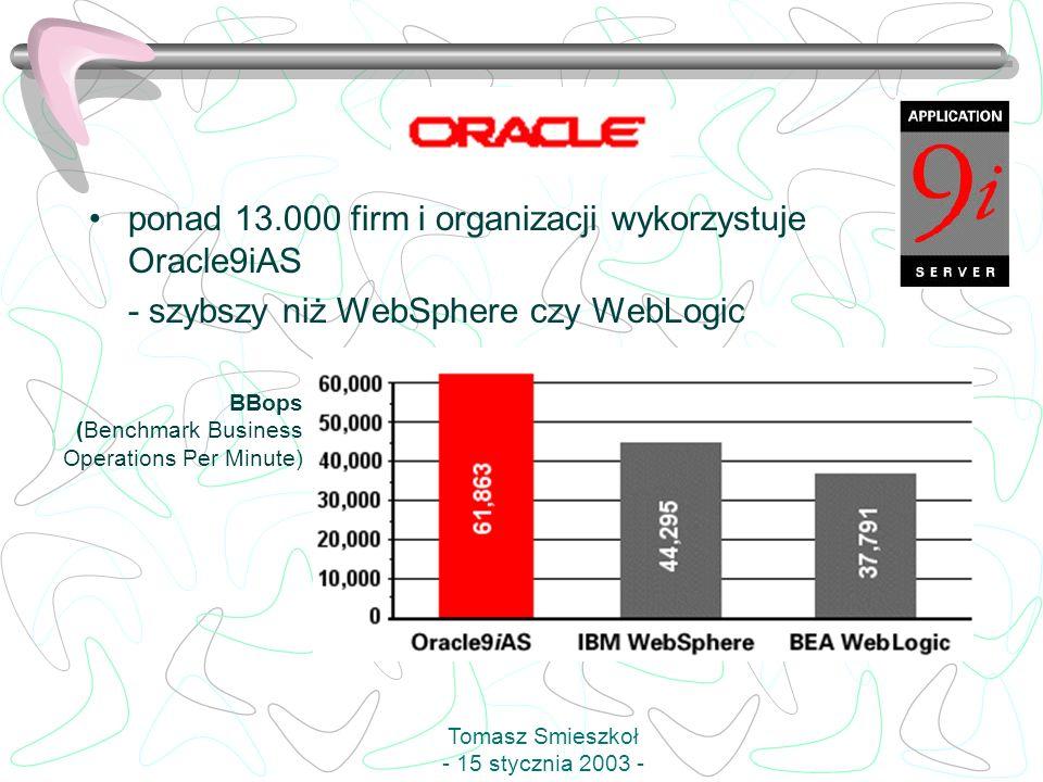 ponad 13.000 firm i organizacji wykorzystuje Oracle9iAS - szybszy niż WebSphere czy WebLogic Tomasz Smieszkoł - 15 stycznia 2003 - BBops (Benchmark Bu