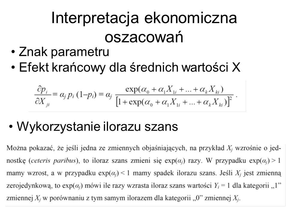 Interpretacja ekonomiczna oszacowań Znak parametru Efekt krańcowy dla średnich wartości X Wykorzystanie ilorazu szans